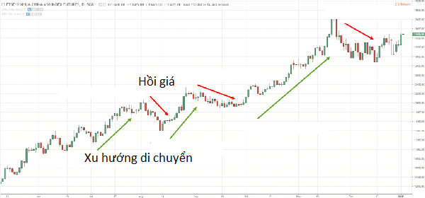 12-meo-forex-chat-luong-traderviet-8.