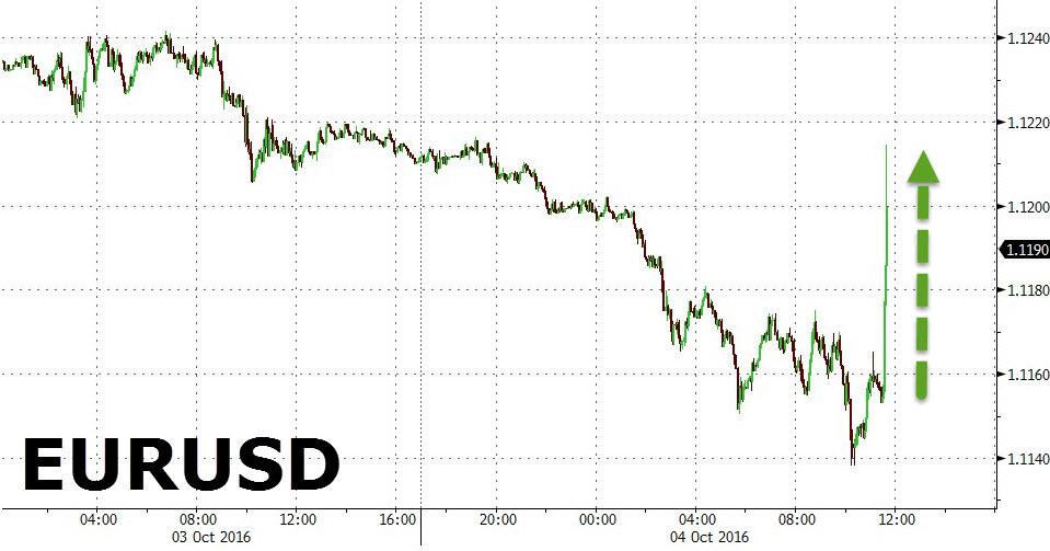 20161004_EUR.