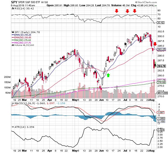 3-swing-trading-traderviet1.