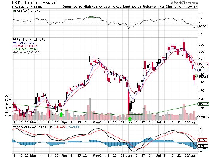 3-swing-trading-traderviet2.
