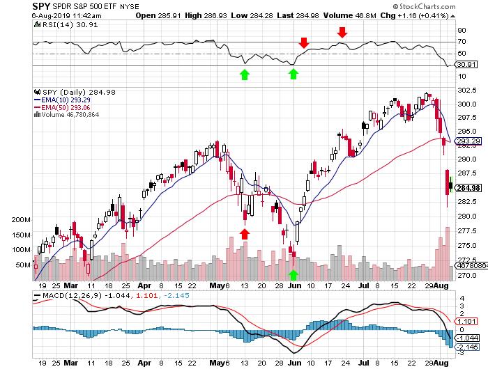 3-swing-trading-traderviet3.