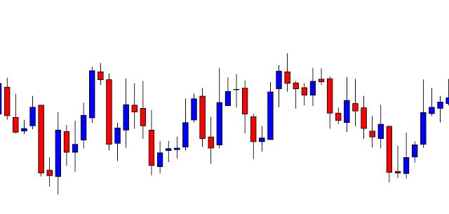 5-meo-giao-dich-sieu-quan-trong-danh-cho-anh-em-day-trader-traderviet-1.