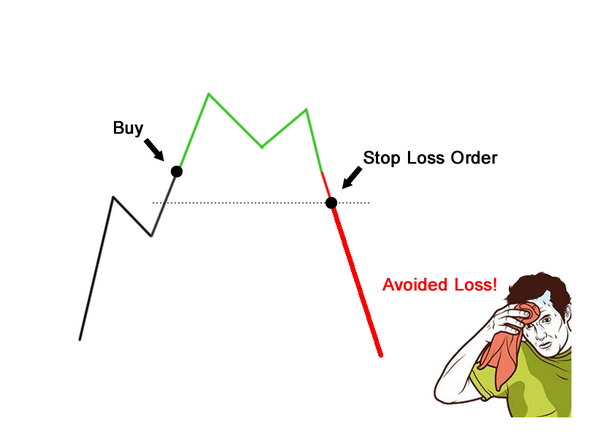 5-nguyên-tắc-trading-traderviet.