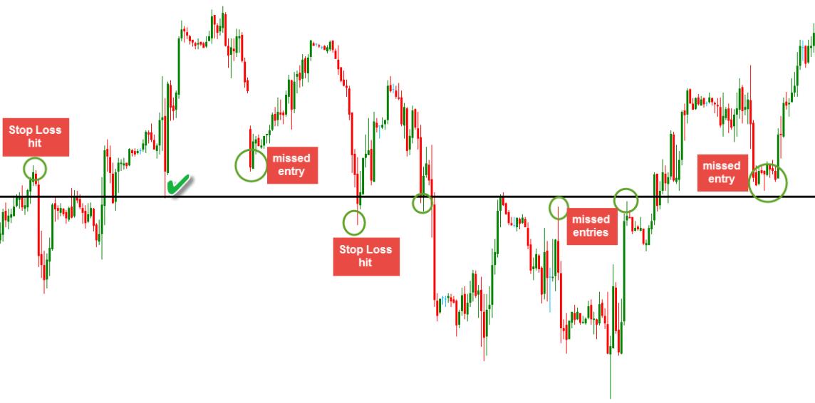 8-bi-kip-cac-pro-trader-su-dung-voi-price-action-ma-ban-can-biet-de-cai-thien-hieu-suat-trading1.