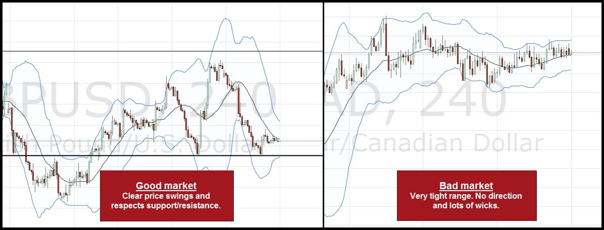 8-bi-kip-cac-pro-trader-su-dung-voi-price-action-ma-ban-can-biet-de-cai-thien-hieu-suat-trading5.