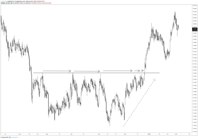 8-price-action-traderviet1.