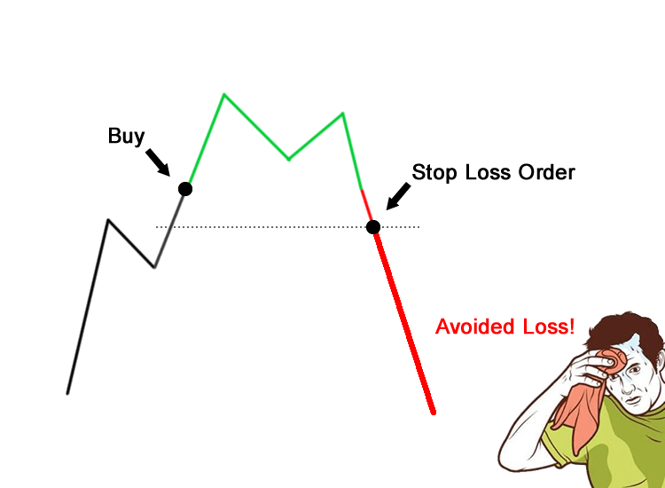 abpcdn.co_images_2010_07_stop_loss_order.