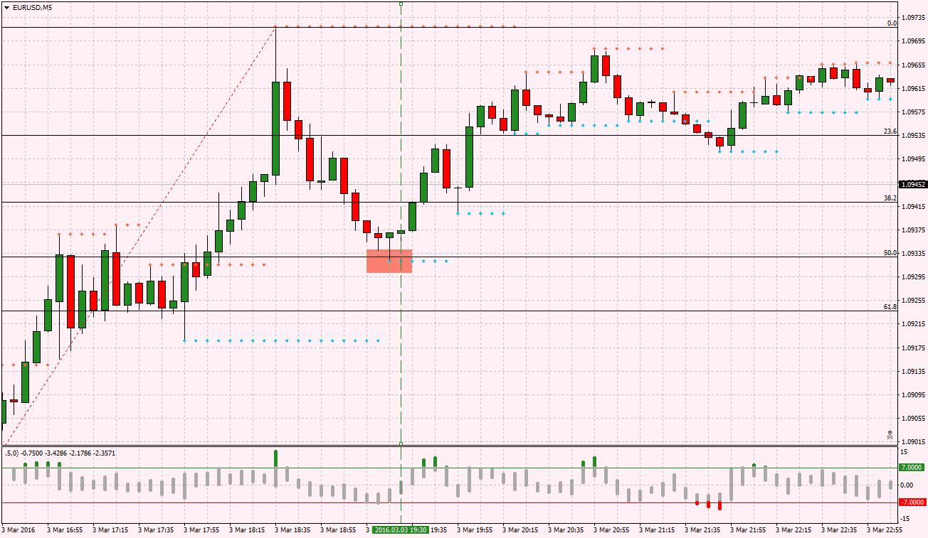 acharts.mql5.com_10_412_eurusd_m5_tf_global_markets_4.