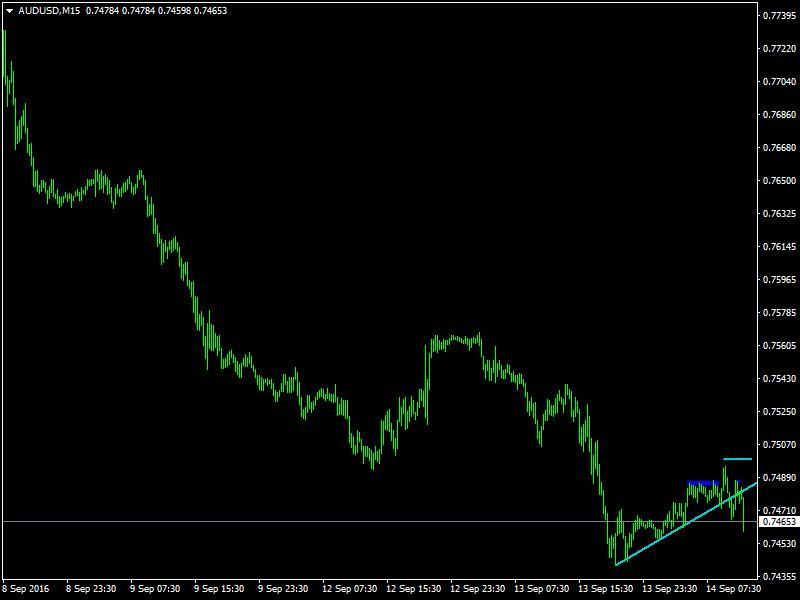 acharts.mql5.com_12_486_audusd_m15_hf_markets_sv.