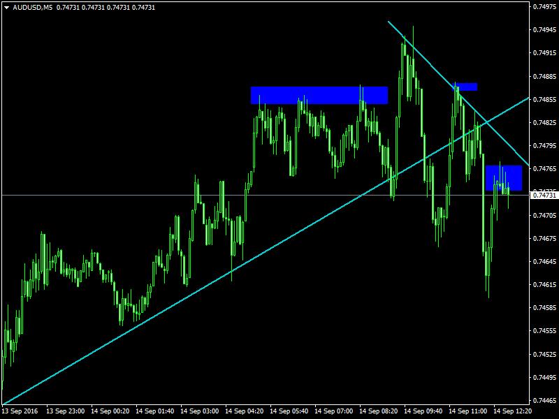 acharts.mql5.com_12_486_audusd_m5_hf_markets_sv.