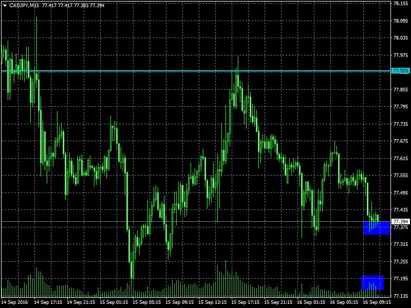 acharts.mql5.com_12_509_cadjpy_m15_hf_markets_sv.