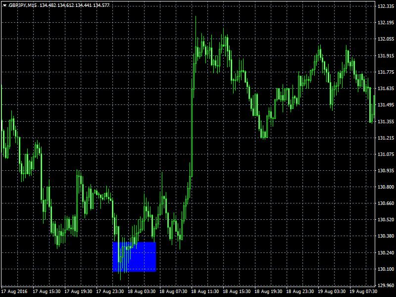 acharts.mql5.com_12_509_gbpjpy_m15_hf_markets_sv_2.