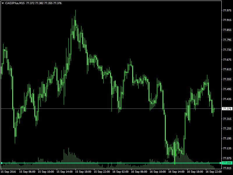 acharts.mql5.com_12_527_cadjpyus_m15_atc_brokers_2.