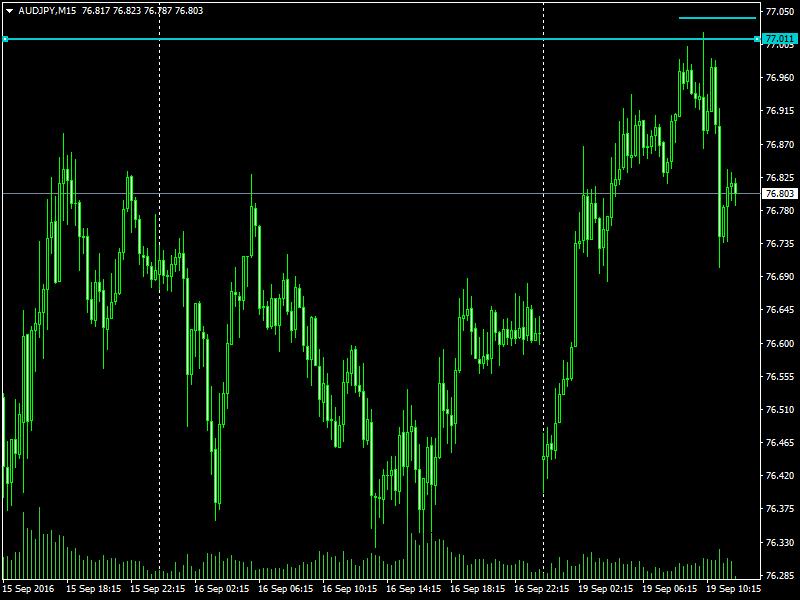 acharts.mql5.com_12_534_audjpy_m15_hf_markets_sv.