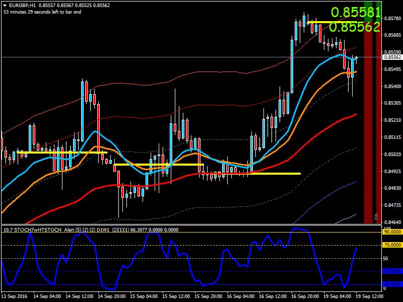 acharts.mql5.com_12_534_eurgbp_h1_hf_markets_sv.