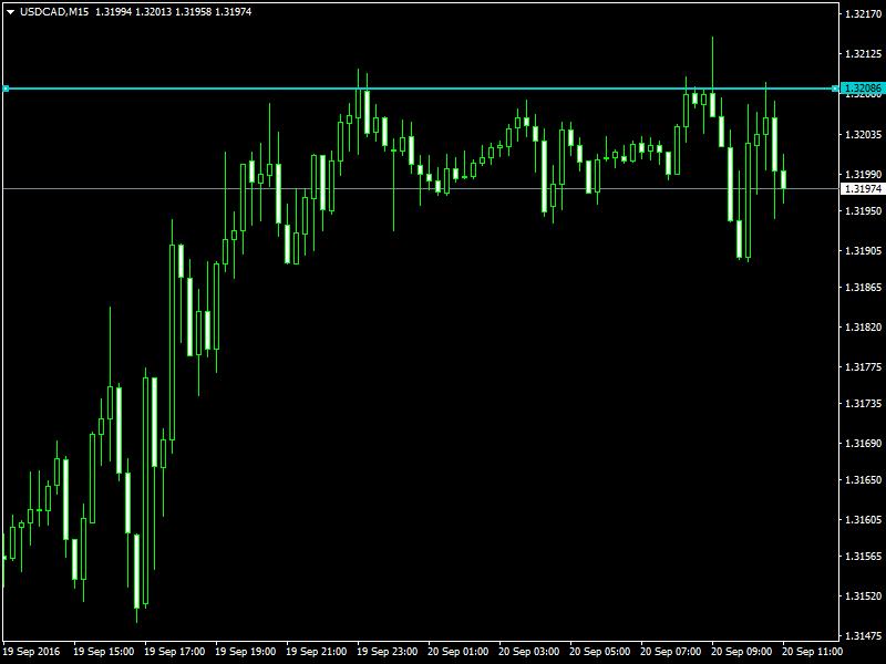 acharts.mql5.com_12_546_usdcad_m15_hf_markets_sv.