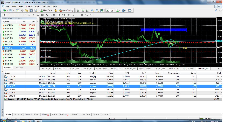 acharts.mql5.com_12_562_gbpnzd_m5_hf_markets_sv_4.