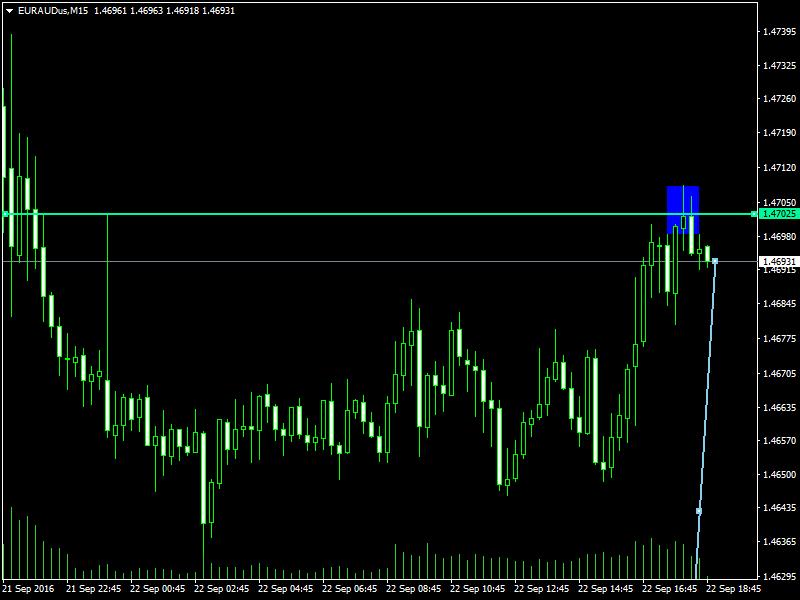 acharts.mql5.com_12_578_euraudus_m15_atc_brokers.
