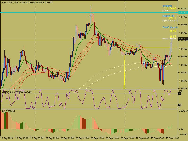 acharts.mql5.com_12_624_eurgbp_m15_hf_markets_sv.