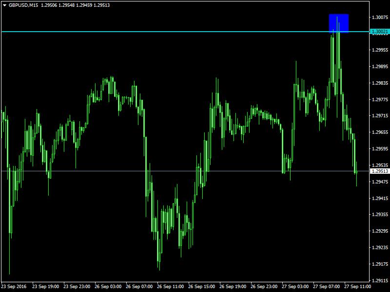 acharts.mql5.com_12_624_gbpusd_m15_hf_markets_sv.