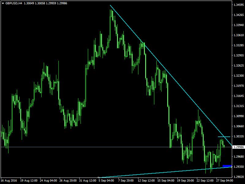 acharts.mql5.com_12_633_gbpusd_h4_hf_markets_sv.