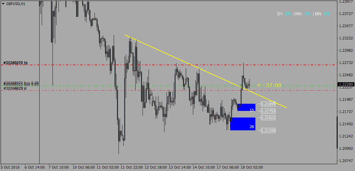 acharts.mql5.com_12_848_gbpusd_h1_international_capital_markets.