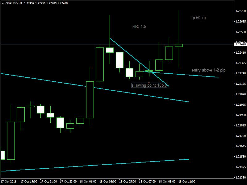 acharts.mql5.com_12_850_gbpusd_h1_hf_markets_sv.
