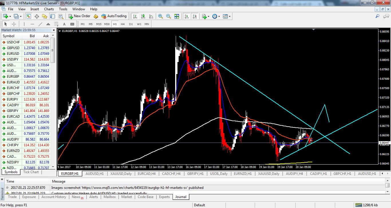acharts.mql5.com_13_828_eurgbp_h1_hf_markets_sv_2.