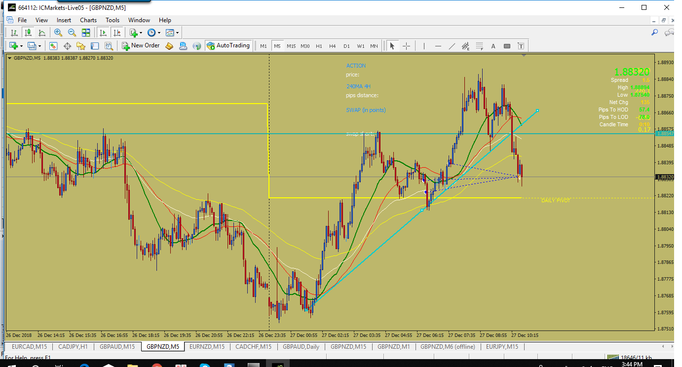acharts.mql5.com_19_992_gbpnzd_m5_international_capital_markets.