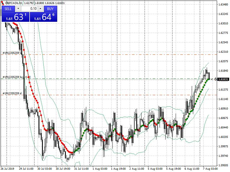 acharts.mql5.com_21_935_gbpcadb_h1_hf_markets_sv.