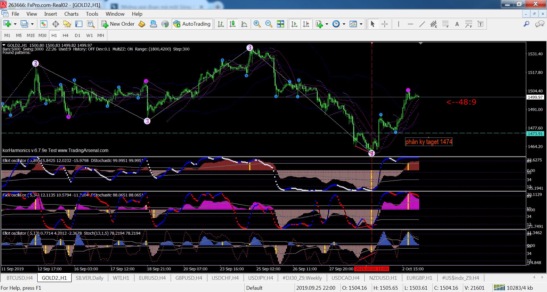 acharts.mql5.com_22_420_gold2_h1_fxpro_global_markets.