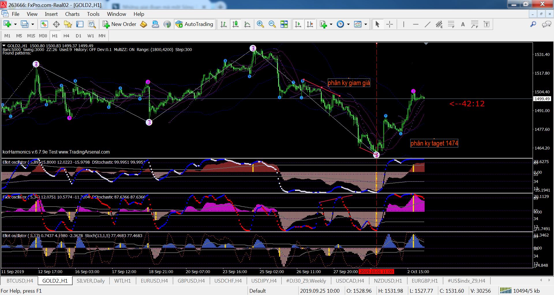 acharts.mql5.com_22_420_gold2_h1_fxpro_global_markets_2.