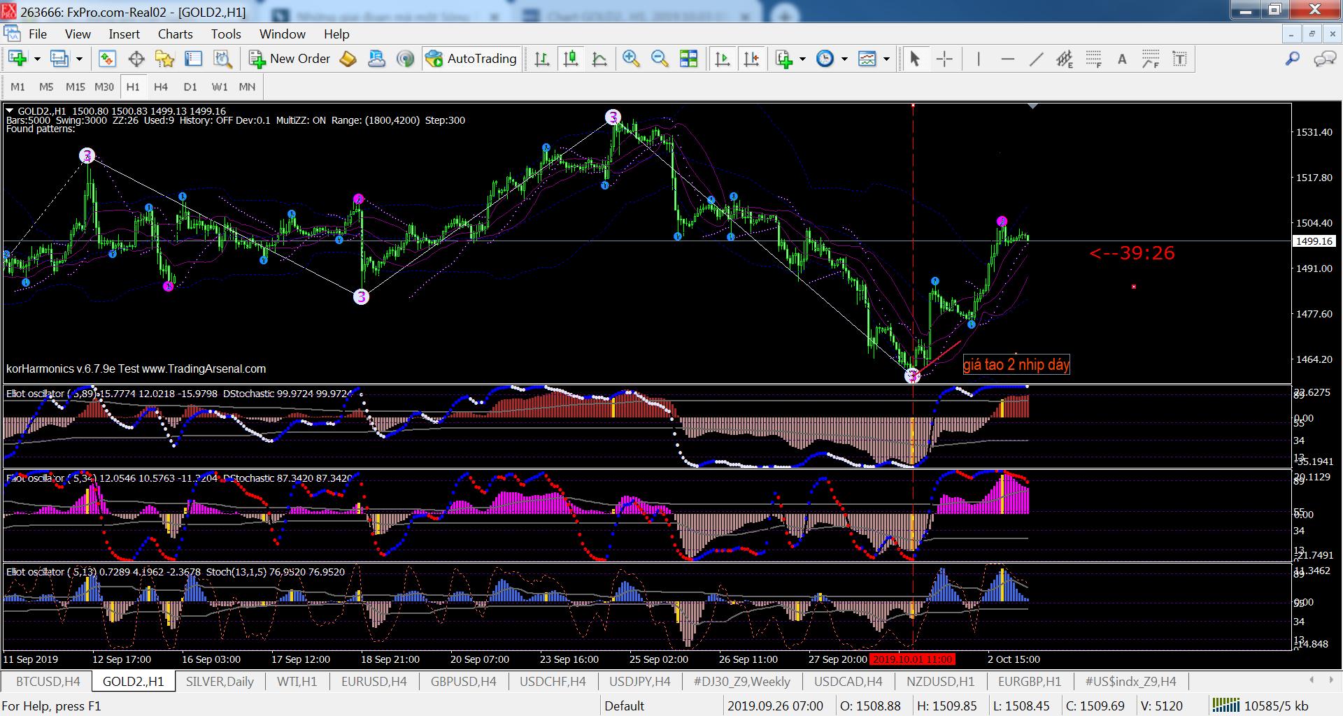 acharts.mql5.com_22_420_gold2_h1_fxpro_global_markets_3.