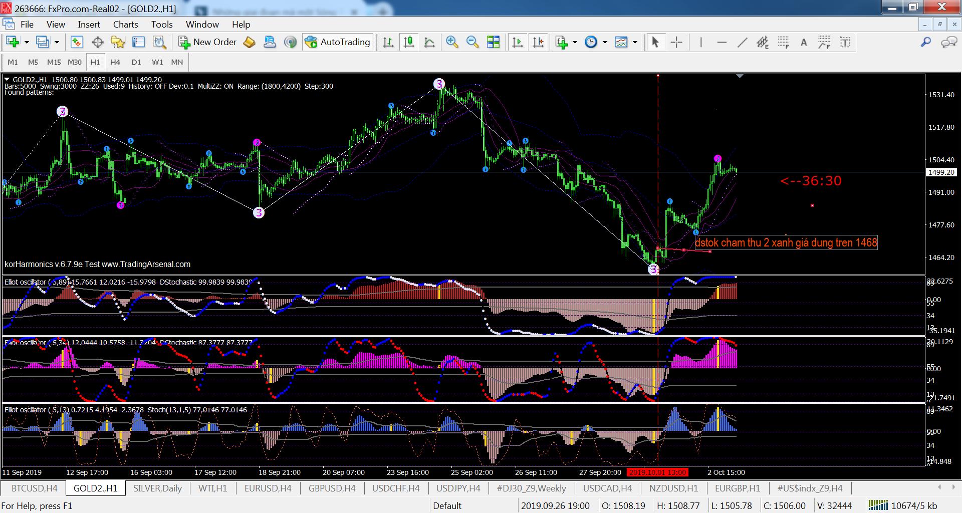 acharts.mql5.com_22_420_gold2_h1_fxpro_global_markets_4.