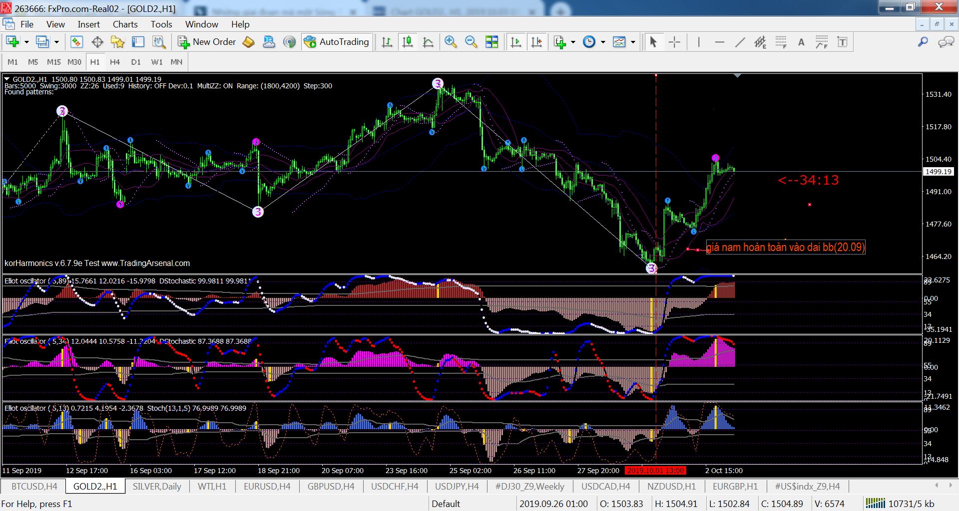 acharts.mql5.com_22_420_gold2_h1_fxpro_global_markets_5.