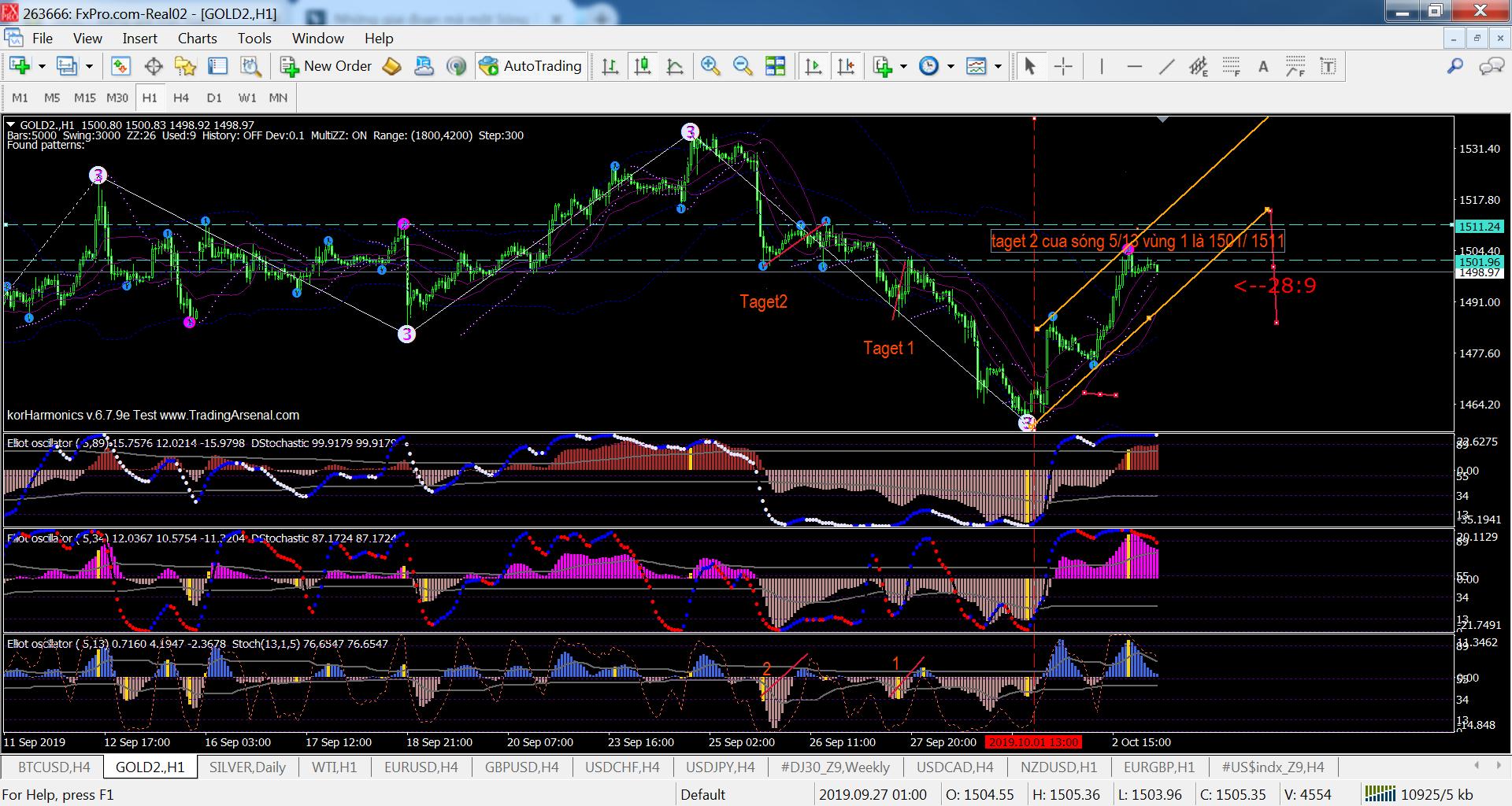 acharts.mql5.com_22_420_gold2_h1_fxpro_global_markets_7.