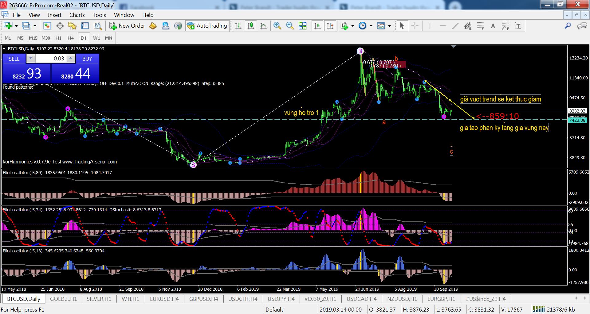 acharts.mql5.com_22_464_btcusd_d1_fxpro_global_markets_6.