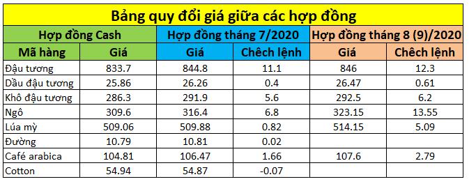adautuhanghoa.vn_wp_content_uploads_2020_06_9_16.