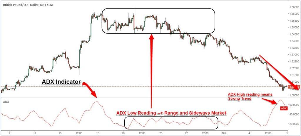 ADX-Strategy-1-1024x464.