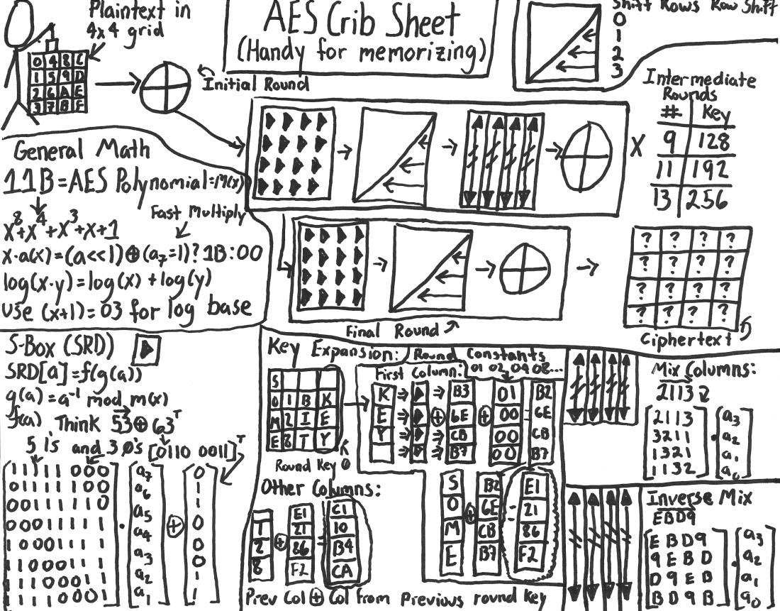aes_act_4_scene_17_crib_sheet_11001.