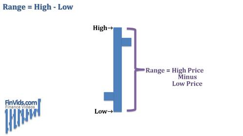 Bài 18: Mô hình giá NR4 / NR7