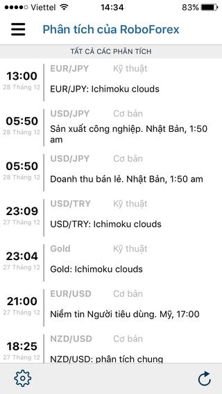 app-smartphone-hay-cho-trader-1-traderviet.