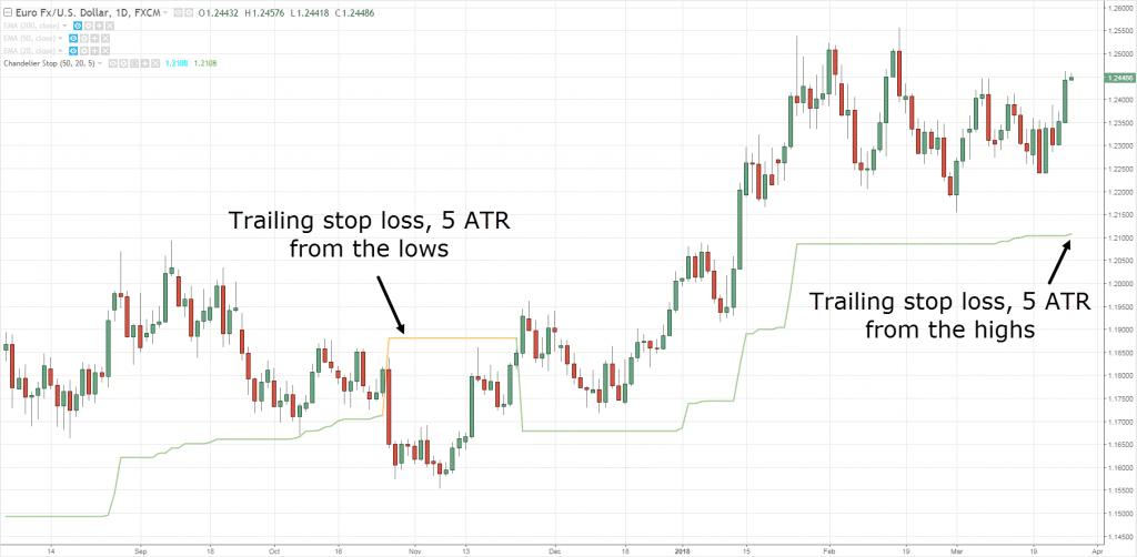 ATR-traderviet.