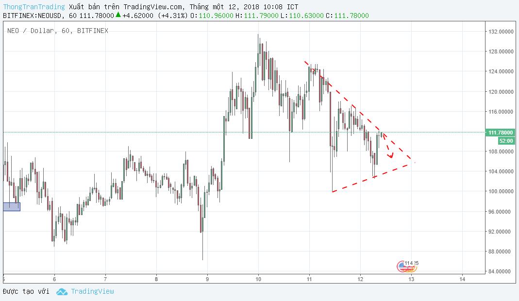 avn_tradingview_com_x_1xm55O5N__.