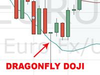 awinatbinaryoptions.com_wp_content_uploads_2015_08_dragonfly_doji_candle.