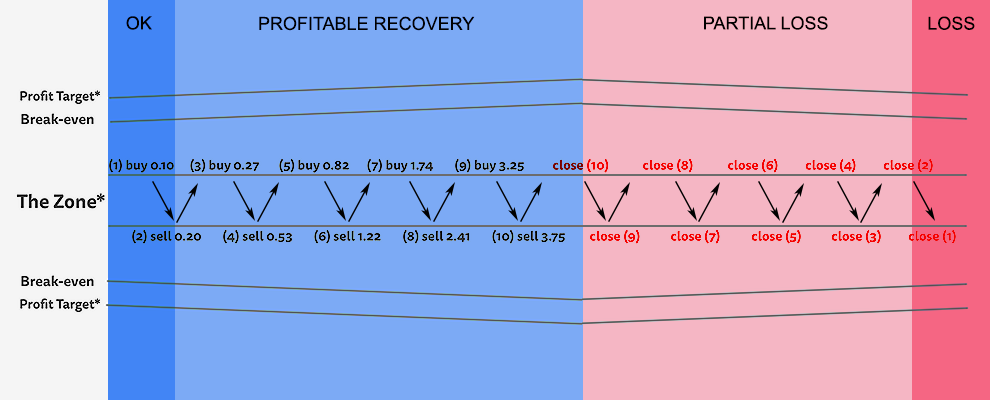 awww.pointzero_trading.com_webroot_model_files_Product_images_54_safety_net_diagram.