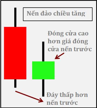 awww.traderviet.com_upload_duongnguyenhuy555_image_1.
