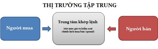 awww.traderviet.com_upload_duongnguyenhuy555_image_BABYPIPS_9_1.