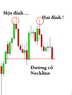 awww.traderviet.com_upload_duongnguyenhuy555_image_BABYPIPS_chart_20pattern_cp2_1.