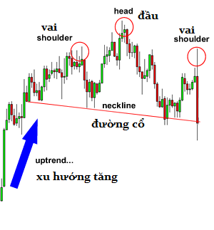 awww.traderviet.com_upload_duongnguyenhuy555_image_BABYPIPS_chart_20pattern_cp3_1.